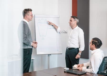 Unternehmensberatung Düsseldorf erklärt Kompetenzen